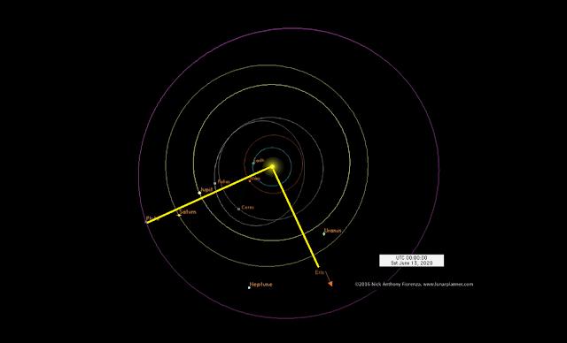 全球冥想<6月14日鬩神星-冥王星四分相,維護世界和平冥想></noscript>